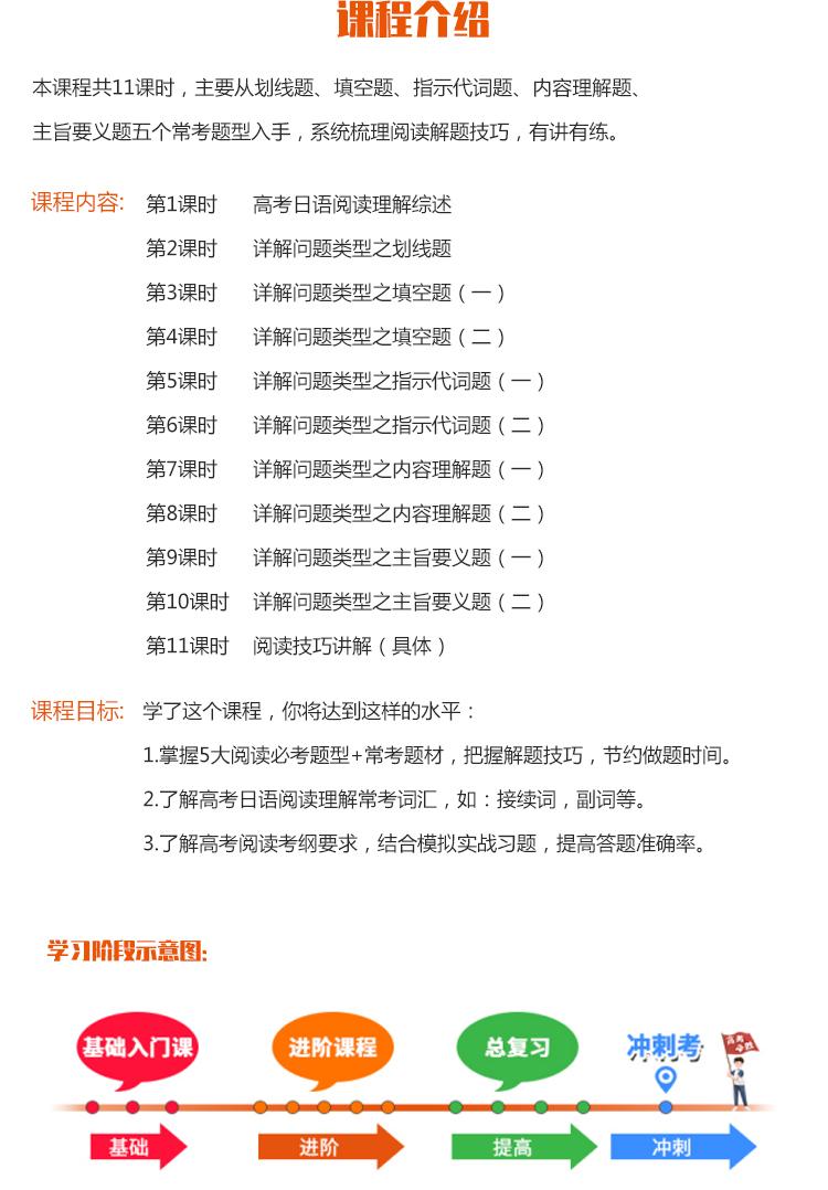 高考日语阅读强化训练班课程-gai_02.jpg