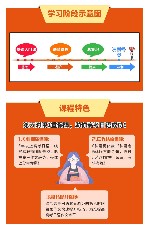 高考日语作文强化训练介绍改10_02.jpg
