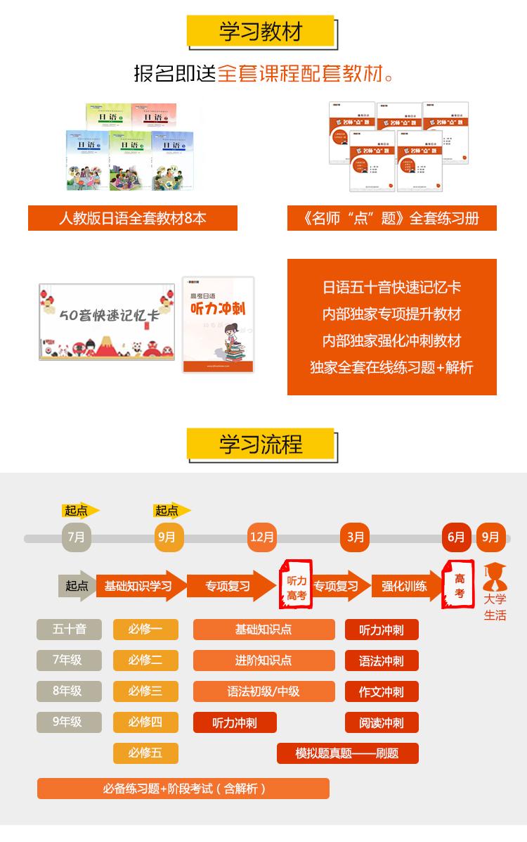 1V1高考日语零基础保分全程班课程介绍02_03.jpg