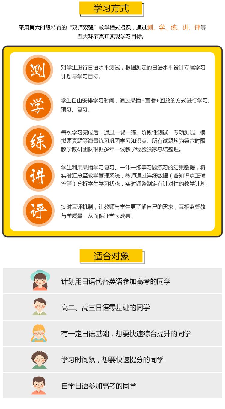 1V1高考日语零基础保分全程班课程介绍02_04.jpg