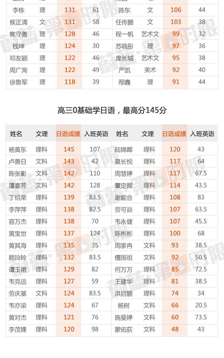 1V1高考日语零基础保分全程班课程介绍02_09.jpg
