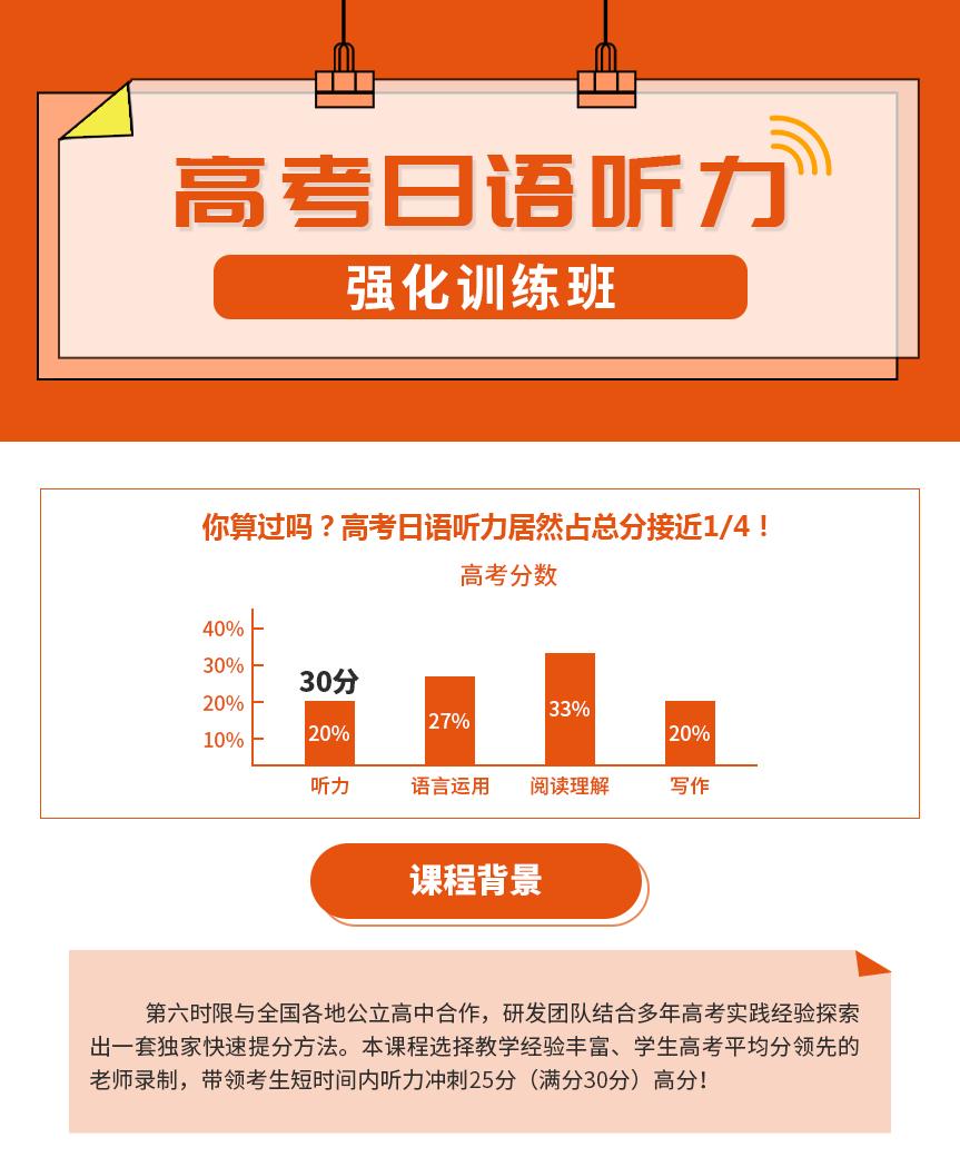 第六时限高考日语听力考试录播改2021.2_01.jpg
