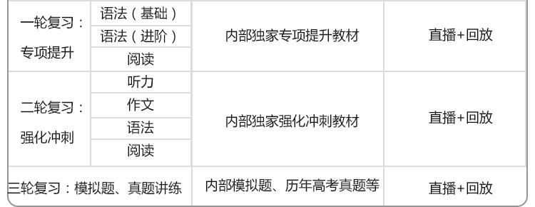小班----高考日语零基础保分全程班课程介绍02_06.jpg