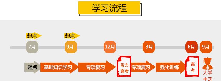 小班----高考日语零基础保分全程班课程介绍02_10.jpg