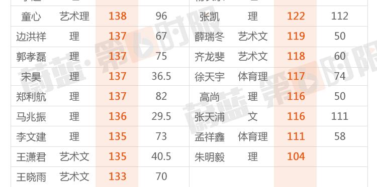 小班----高考日语零基础保分全程班课程介绍02_25.jpg