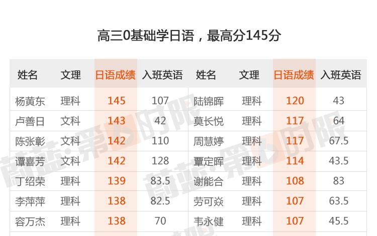 小班----高考日语零基础保分全程班课程介绍02_28.jpg