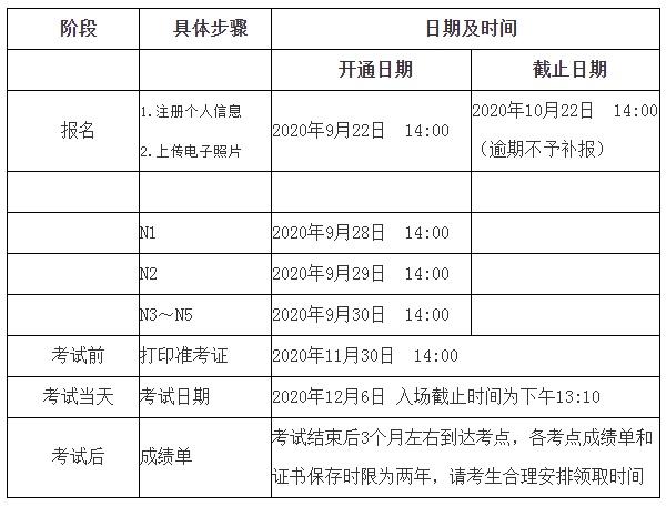 日本语能力等级考试(JLPT)