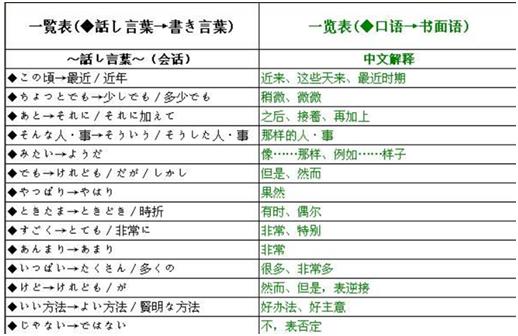 高考日语作文