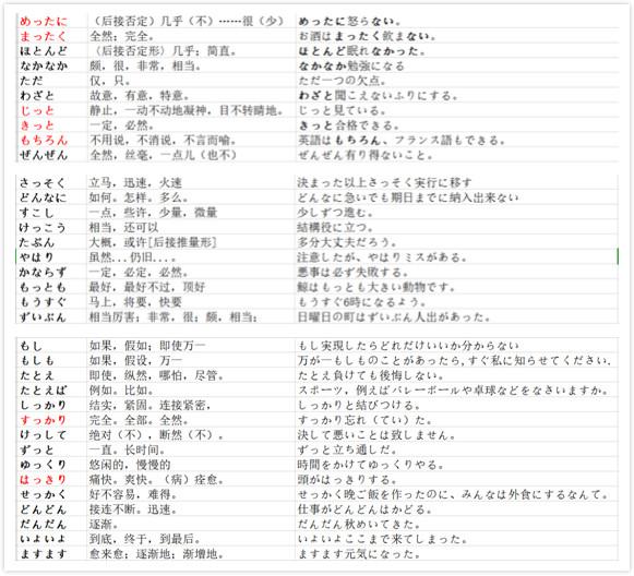 高考日语真题