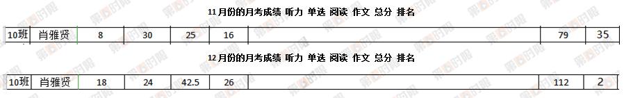 肖雅贤截图_副本.png