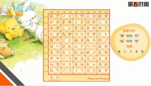 日语怎么学五十音