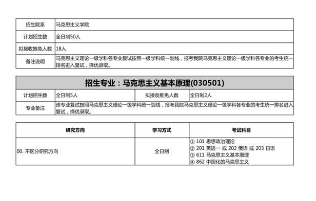 北京大学考研日语