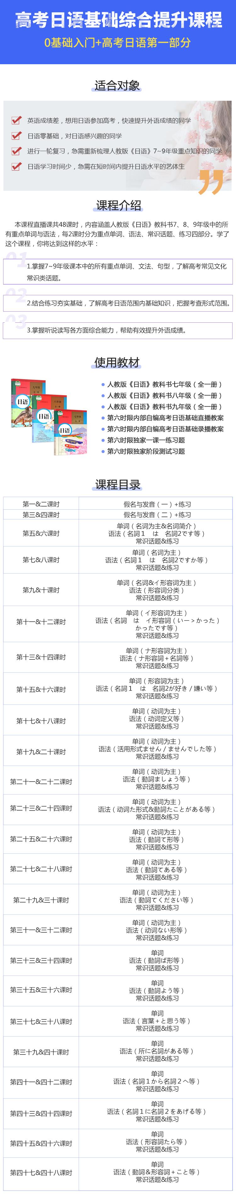高考日语基础综合提升课程介绍(1).jpg