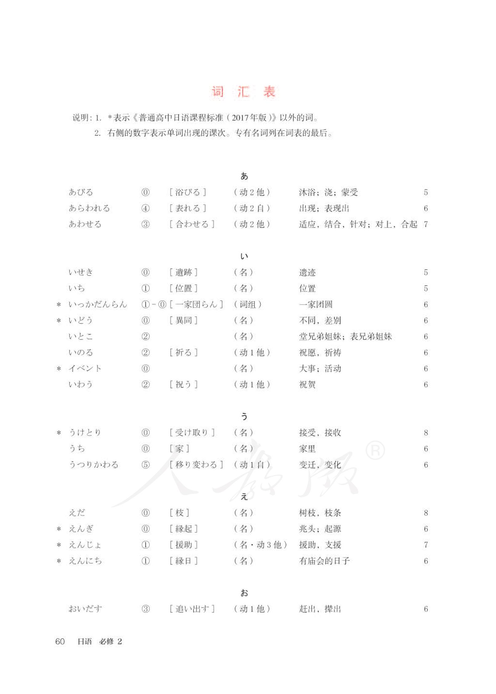 普通高中 日语 必修第二册 人教版-68 拷贝.jpg