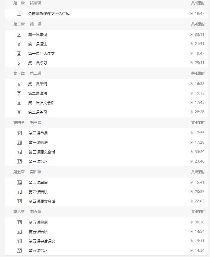 第六时限高考日语进阶课程(一)