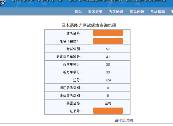 日语零基础起步,半年网课也能考过N2