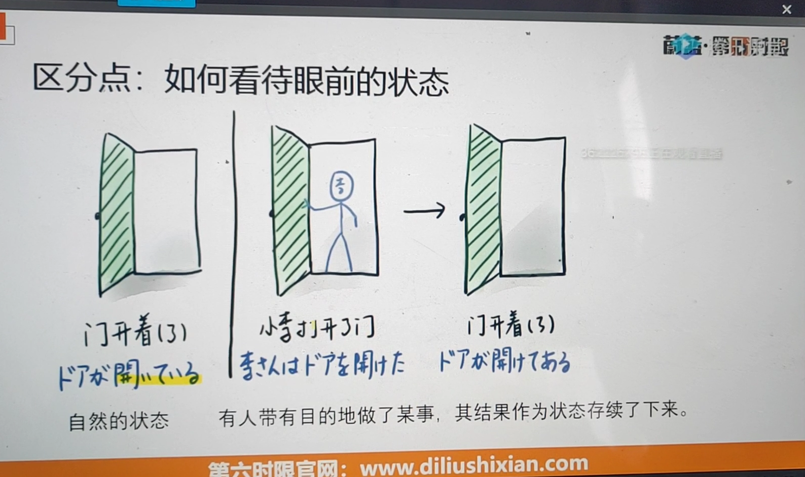 第六时限高考日语必考内容公开课开课了