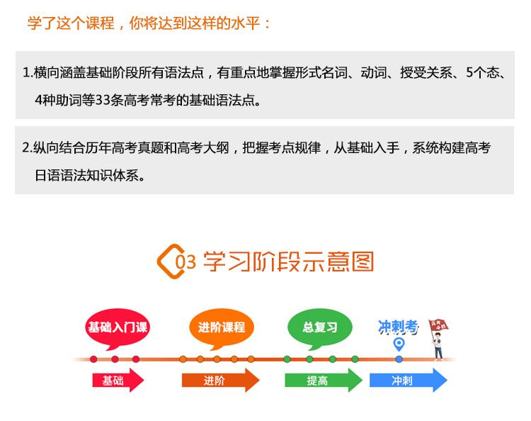 语法初级课程_02.jpg