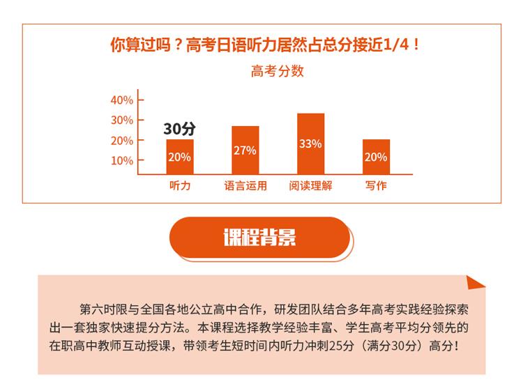 第六时限高考日语听力考试改11_02.jpg