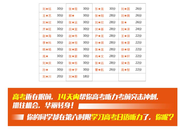 第六时限高考日语听力考试改11_05.jpg