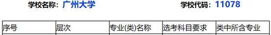 2020年广东大学经济学专业对高考日语学生的要求