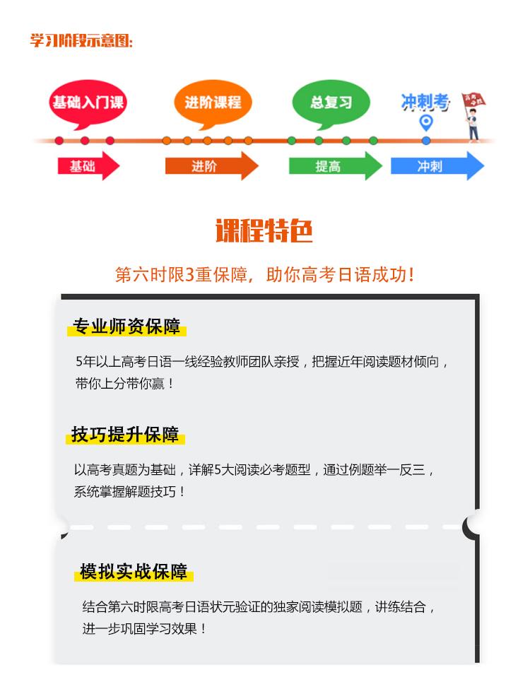高考日语阅读强化训练班课程_03.jpg
