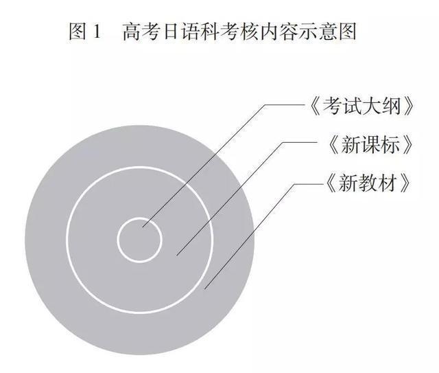 考试内容.jpg